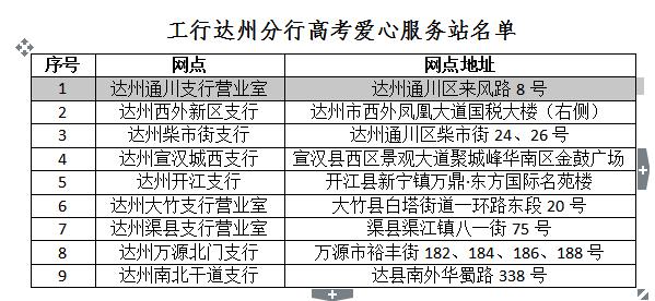 """工商银行四川分行统一设立""""工行高考爱心服务站"""""""